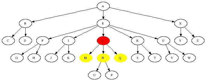 xml path language